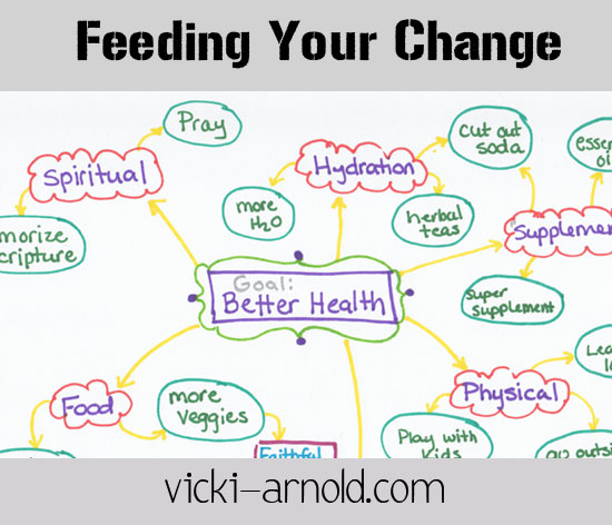 feeding-your-change