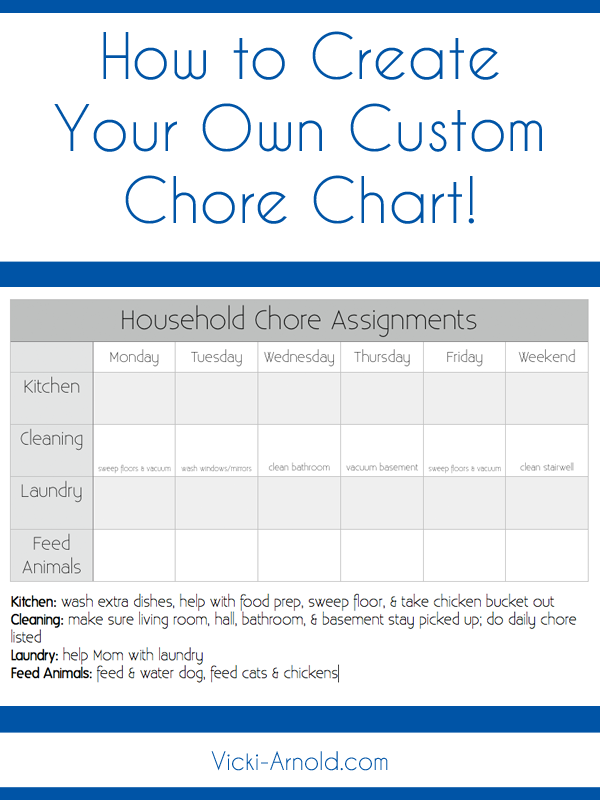 How to Create Your Own Custom Chore Chart | Vicki-Arnold.com