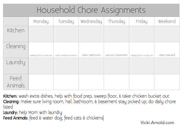 household responsibility chart