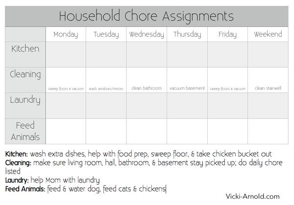 My Custom Chore Chart | Vicki-Arnold.com